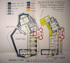 Dunvegan Castle layout