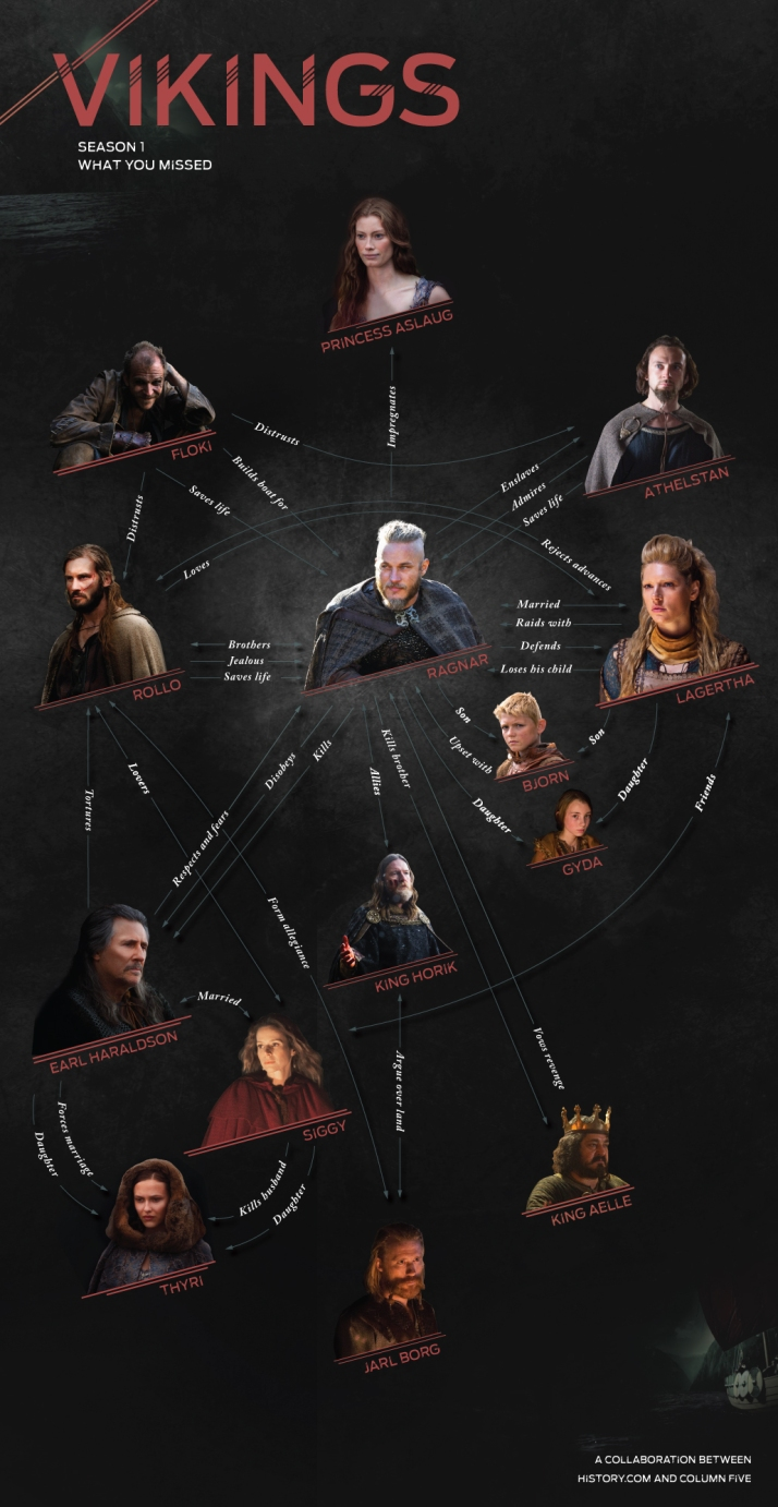 vikings_season1infographic_final