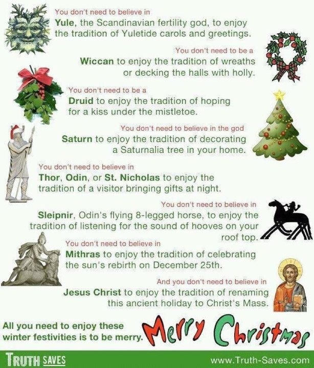 Christmas traditions and beliefs | Time Slips