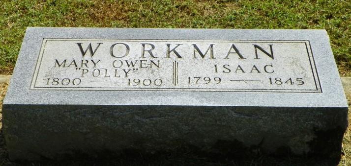 Mary Polly Owen